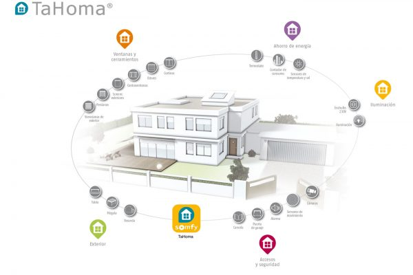 casa_tahoma_2-0_ld