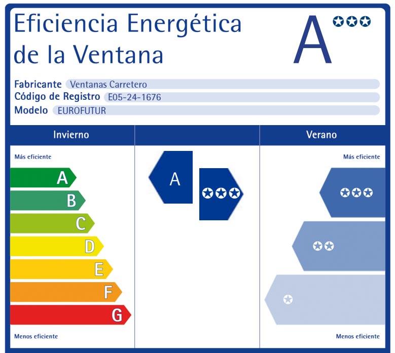sello eficiencia energética ventanas carretero